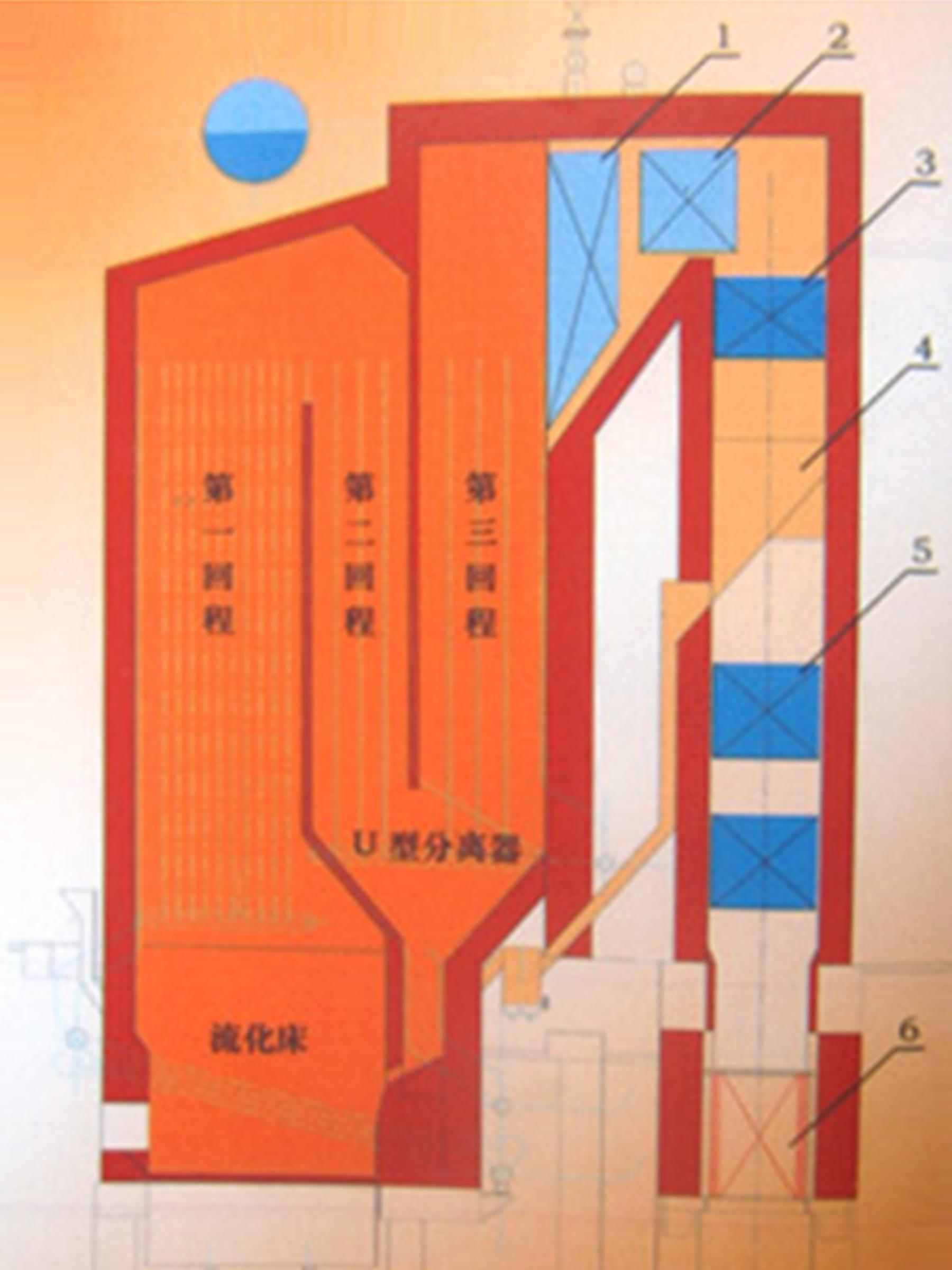 攝圖網_500717017_banner_智能工廠全景晚霞圖(非企業商用).png